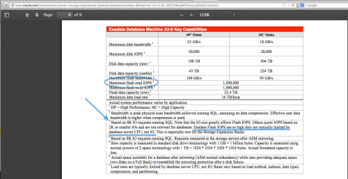X3-8-datasheet-IOPS