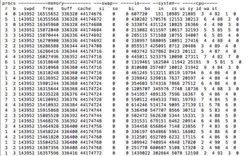 SLOB-data-load-2