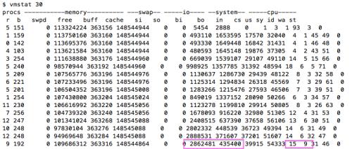 vmstat-SLOB-dataload