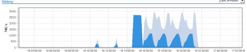 XtremIO-GUI-8TB-data-load
